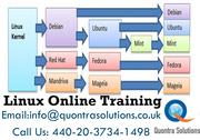 Linux Admin Live Training in UK – Quontra Solutions