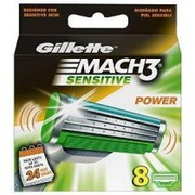 Affordable Gillette Razor Blades in UK